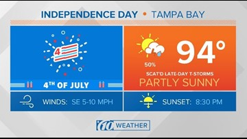 Independence Day weather forecast in Tampa Bay