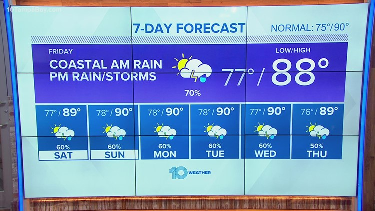 10 Weather: More showers and storms Thursday