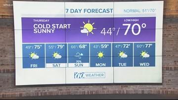 10Weather: Wednesday evening forecast; Jan. 16, 2019