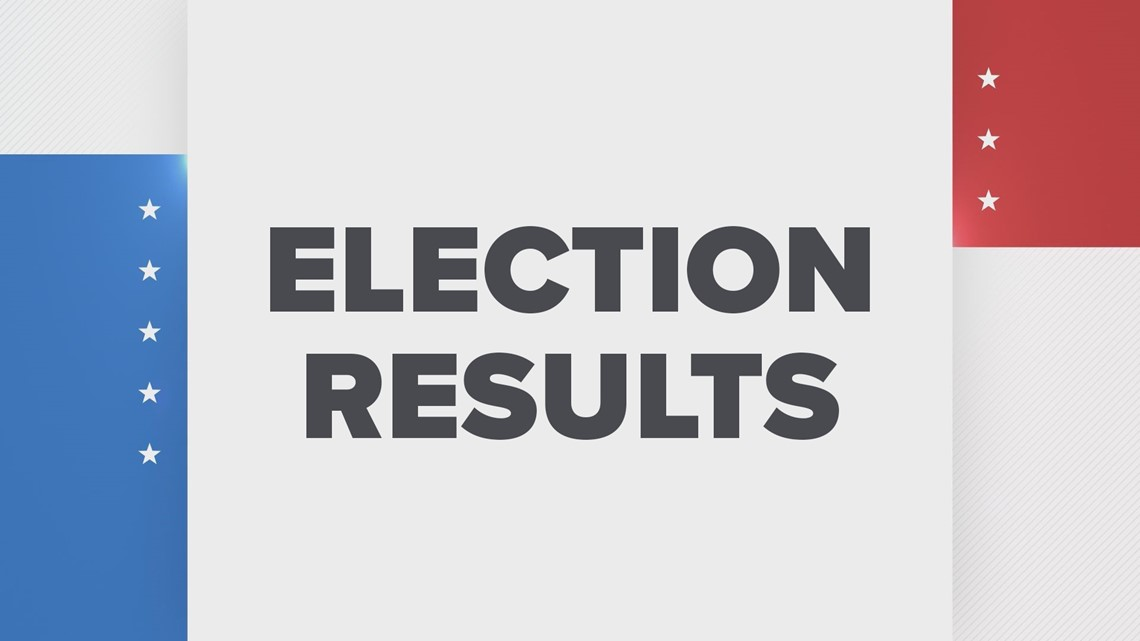 2020 Election Results | Get live results from 10 Tampa Bay