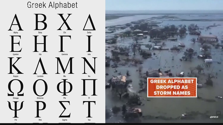 World Meteorological Organization: Greek alphabet will never be used for hurricane names again