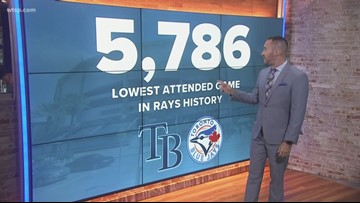 Rays win in front of the smallest crowd ever at the Trop | 10News WTSP