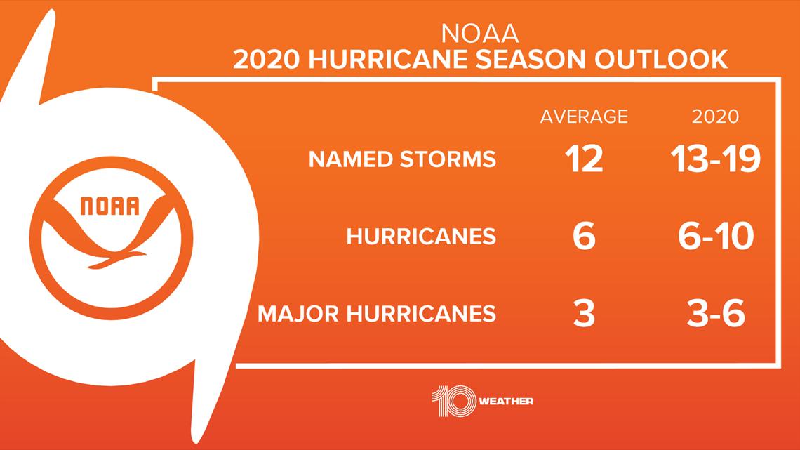 Hurricane season 2020: What's next after Cristobal? | wtsp.comHurricane Sally S