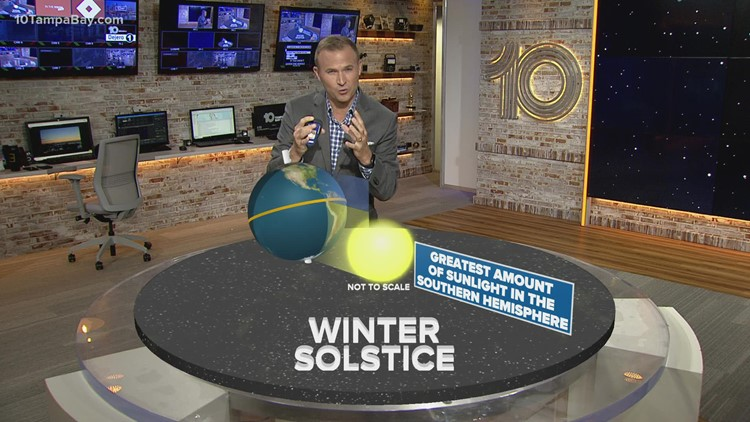 What is the autumnal equinox?