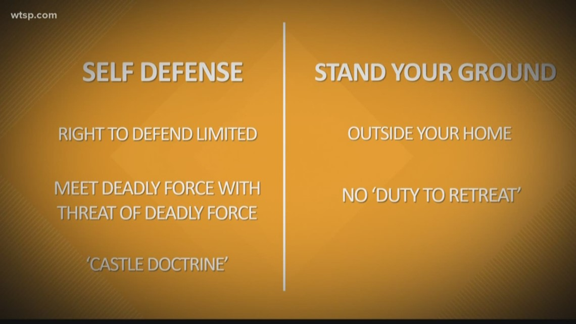 Explaining The Difference Between The Stand Your Ground Law And