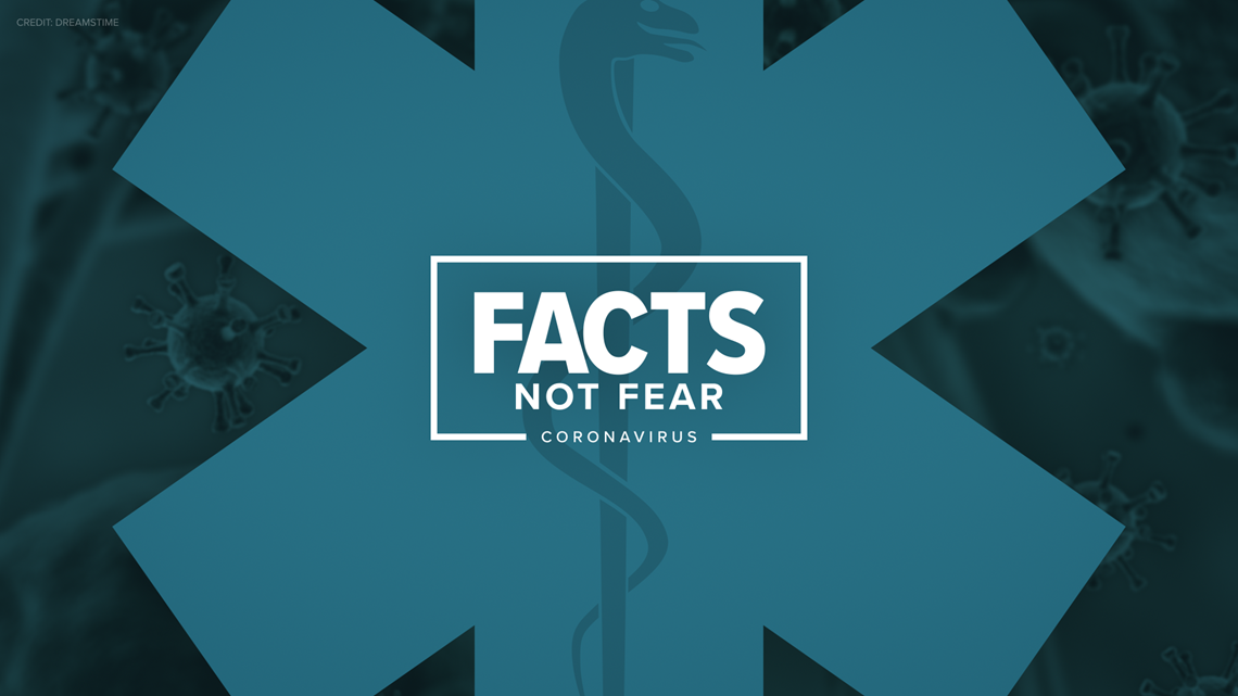 Facts Not Fear: Debunking myths about the COVID-19 vaccines