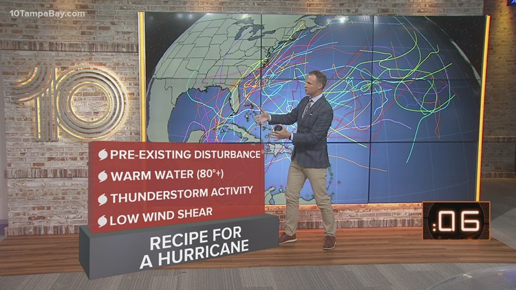 What does it take for a tropical system to develop outside of hurricane season?