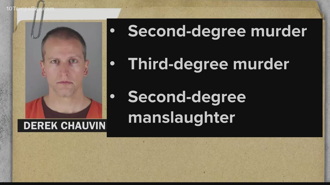 What to know before opening statements begin in the trial of Derek Chauvin for the death of George Floyd