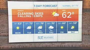 10Weather Forecast (1-20-19)