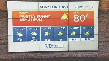 More sunshine and warmth ahead of the next cold front