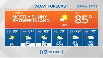 10Weather: Unseasonably warm temperatures continue