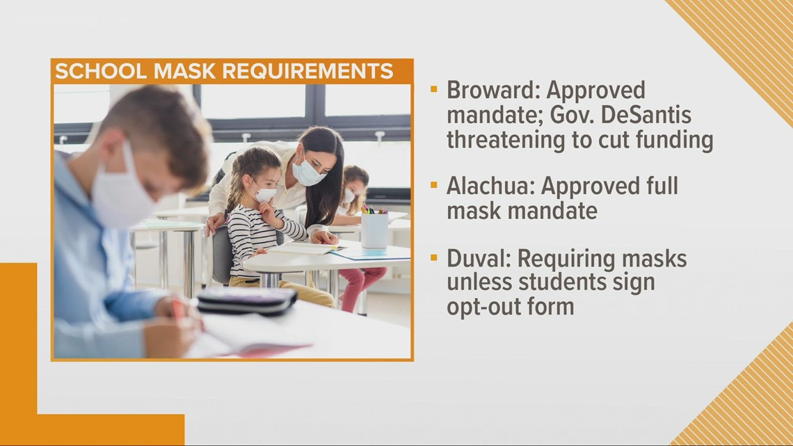 Florida school districts require masks, defying Gov. DeSantis' order