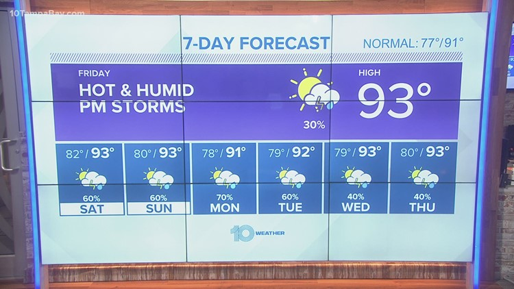 10 Weather: Another steamy Friday