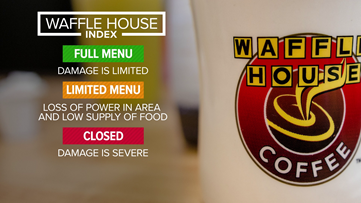 After a hurricane, the 'Waffle House Index' helps determine damage impact | 10News WTSP