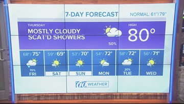 Mostly cloudy, afternoon showers likely | 10News weather update